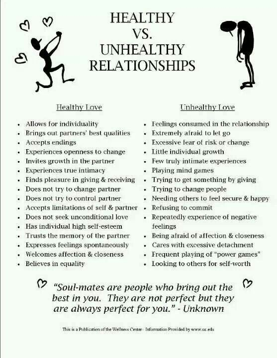 Healthy vs Unhealthy Relationships Relationship Rules Pinterest