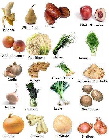 Greenish/White fruits and veggies: Some white foods prevent cancer and heart disease, and lower cholesterol levels. Celery is often dubbed as a useless vegetable because it has no calories, but it does have minerals like good sodium that help keep the joints healthy. Mushrooms help prevent cancer and keep your body in balance.