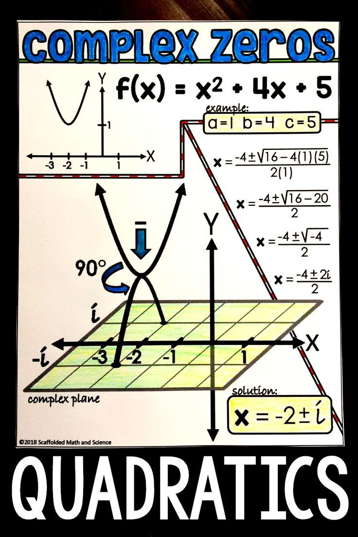 Complex solutions shown graphically and with the Quadratic Formula. This math cheat sheet is a way to show students what complex solutions and imaginary numbers look like when graphed. A quadratic with no real zeros (roots) is shown to have complex solutions where it intersects the complex plane. #algebra2 #quadratics