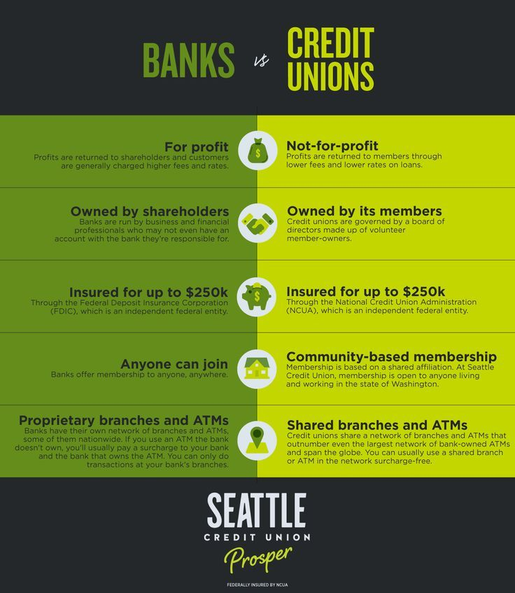 The Difference Between Banks And Credit Union Infographic Oak Tree