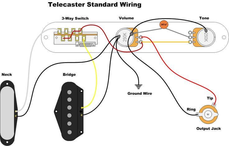 Tele Standard Wiring Template | Guitar Electrics | Pinterest