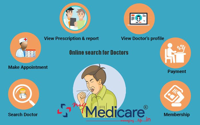 When you need to visit a new doctor, a lot of important questions come up. How long will it take to get an appointment? Is the doctor a friendly person?Find a #Doctor and book #appointments online instantly! Read verified doctor reviews and ratings by real #patients. Search by name, ZIP and specialty. It's free! Visit
