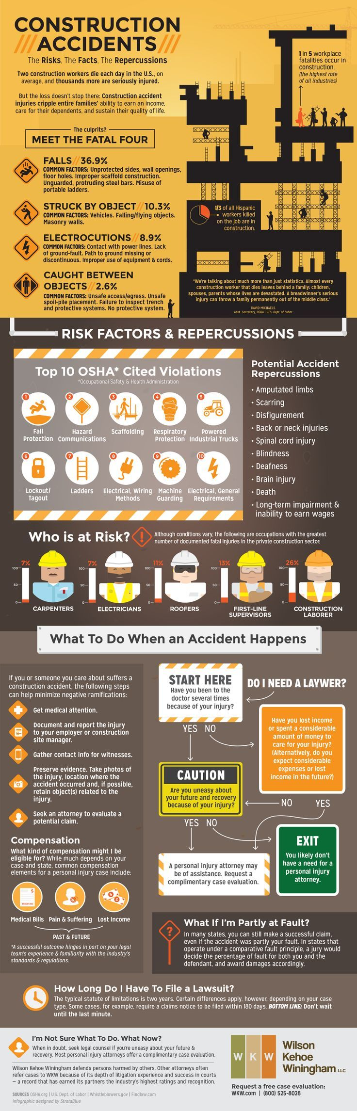 1 minute office safety topics