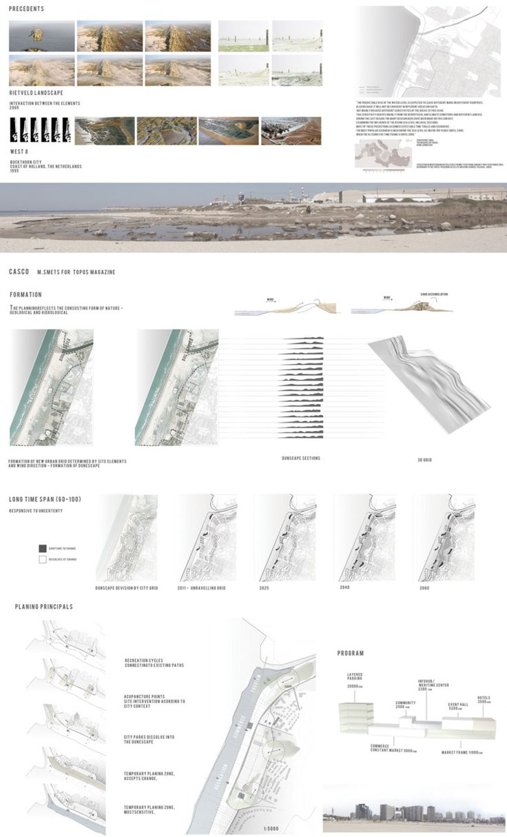 1000 Images About Landscape Plans Section Perspectives