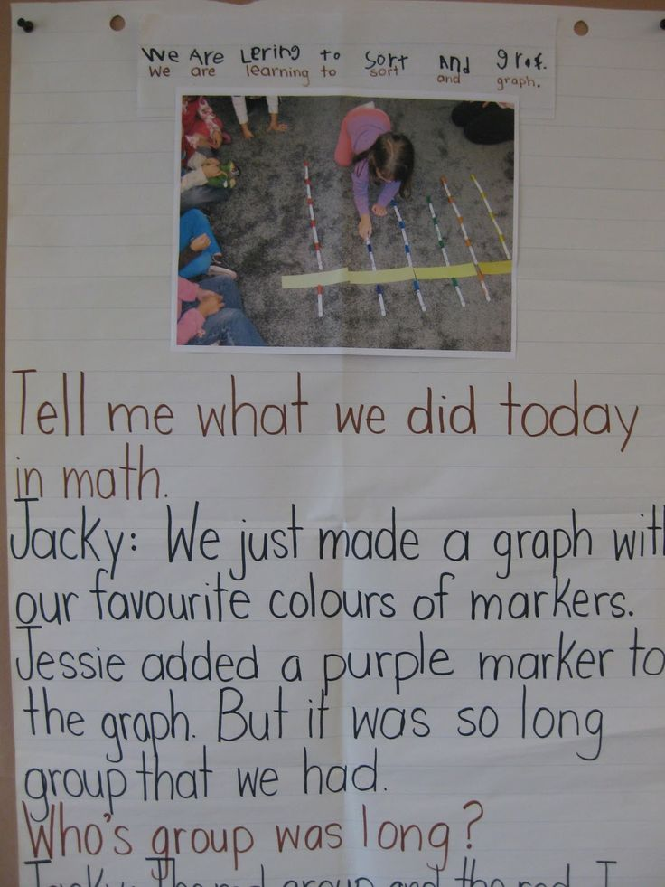 Documentation chart- great shared writing activity
