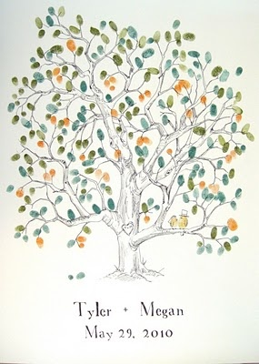 Fingerprint memory trees, wish trees & guest books | The Hummingbird Card Company