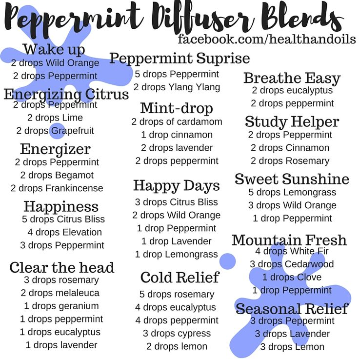 Peppermint essential oil diffuser blends using doterra. Lemongrass, lemon, lavender, ylang-ylang, citrus bliss, wild orange, elevation, bergamot, frankincense, melaluca, geranium, rosemary, eucalyptus, cypress, cinnamon, cypress, lime, grapefruit, cedarwood, white fir, clove