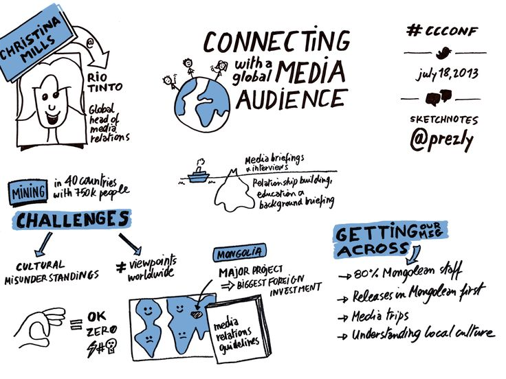 Visual summary of the presentation by Christina Mills of Rio Tinto at the corporate communications conference 2013. #pr #mediarelations #publicrelations