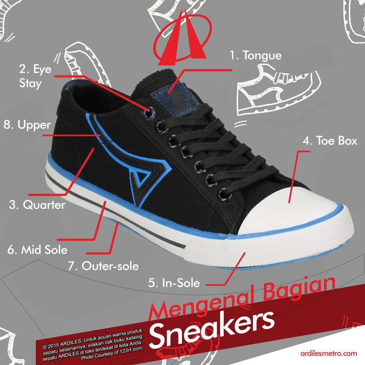 """Ardiles Sneakers Lovers, banyak orang suka pakai sneakers, tapi pernah kebayangnggak harus menjawab apa saat ada yang tanya """"apa saja sih bagian-bagian dari sneakers itu?"""" Nah lho bingung kan?  Kalau kamu sudah paham, jangan lupa tambah koleksi sneakersmu dengan belanja di www.ardilesmetro.com ya!"""
