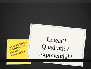 35 slides showing multiple representations of functions: equations, graphs, verbal descriptions, situations in context, and data sets. Students are challenged to identify the function by family: linear (growth/decay), exponential (growth/decay), or quadratic (positive/negative).