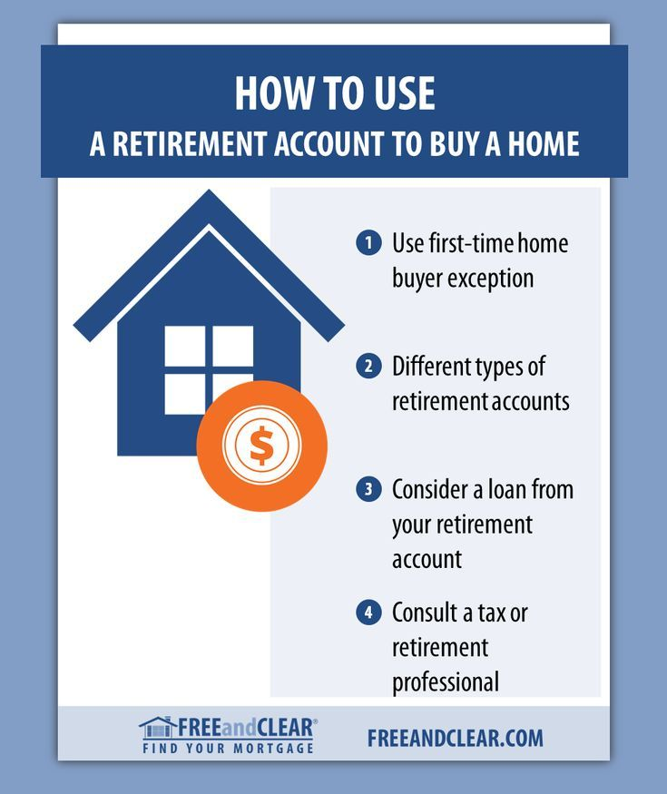How To Use Your Retirement Account To Buy A Home Freeandclear Mortgage Payoff Pay Off Mortgage Early Mortgage Tips