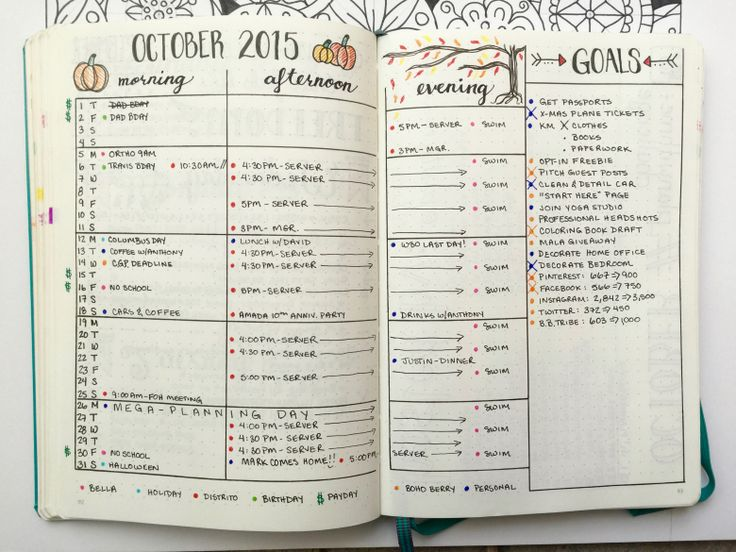 Bullet Journal Monthly Spread alternative