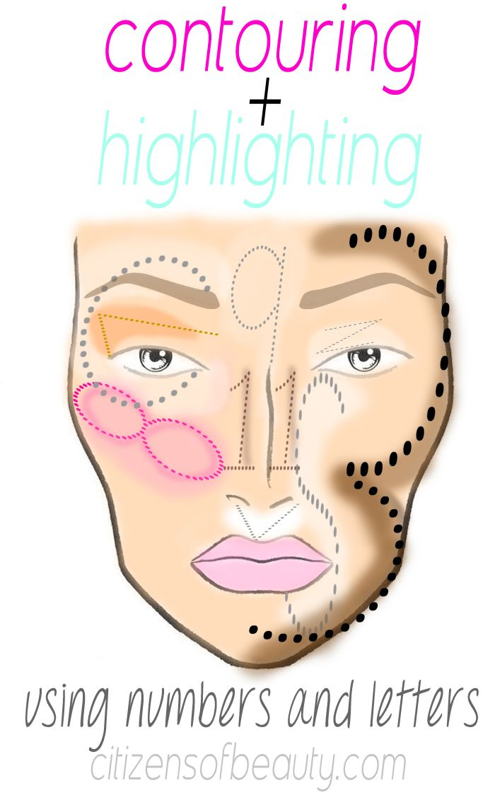 Contouring and Highlighting Techniques: Using Letters and Numbers #contouring #highlighting #beautytips
