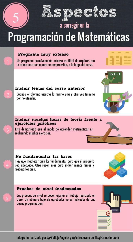 5 Aspectos a corregir en la programación de Matemáticas #infografía