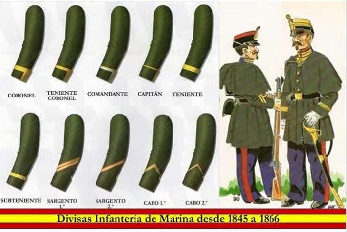 Infanteria de Marina Española