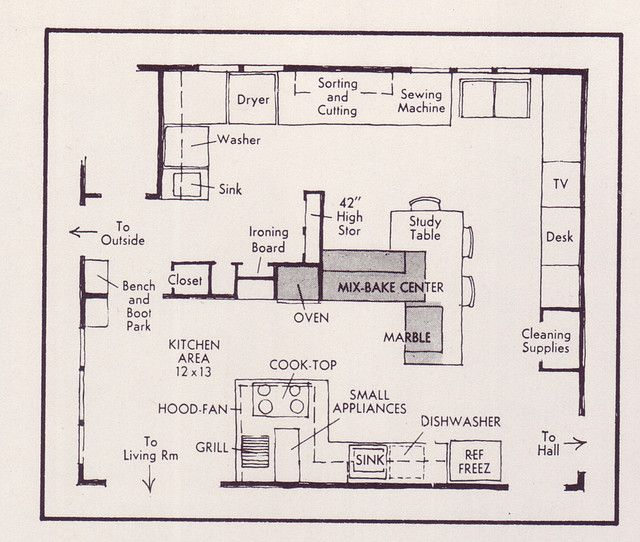 The Flower Power Kitchen floor plan has some good work areas. Although  might divide into: different rooms