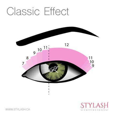 Similar to Natural Effect but with longer lashes are applied for more impressive look. Concentrate the longer length till the middle of the eye and then graduate shorter length down at the corners. www.stylash.ca