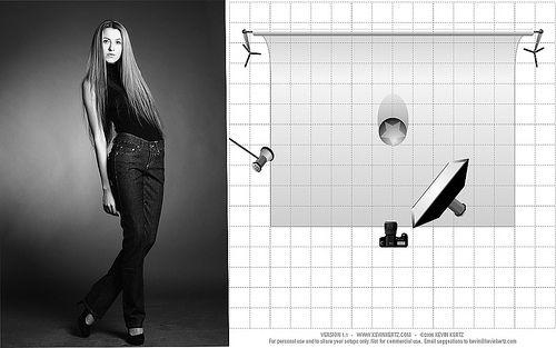 portrait setup #Photography #tips #photo #tricks #fotografia #fotografico #foto #trucos #consejos #diafragma #diaphragm #portrait #retrato #light #lighting #iluminacion