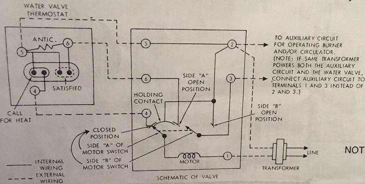 DIAGRAM] Vtg 3000le Boiler Wiring Diagram FULL Version HD Quality Wiring  Diagram - SUSPENSIONSLEEVE.PHOTOSPORTROMA.ITphotosportroma.it