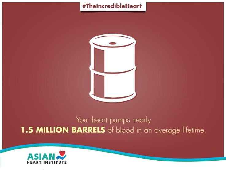 The phenomenal power of the human heart!  #TheIncredibleHeart #AsianHeartInstitute