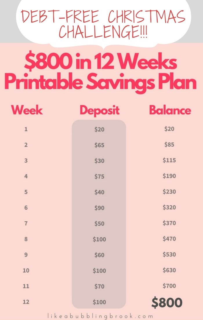 Debt Free Savings Printable - 12 Weeks Until Christmas! Christmas Savings Plan.
