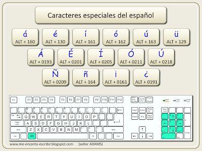 Caracteres especiales del español
