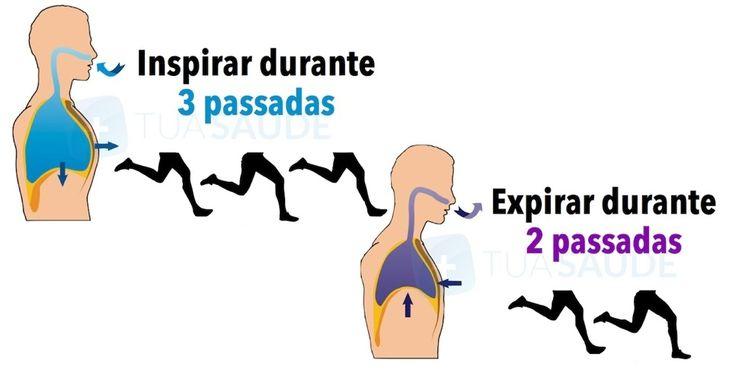 5 técnicas para melhorar o fôlego no treino de corrida 7d5260af65a4c