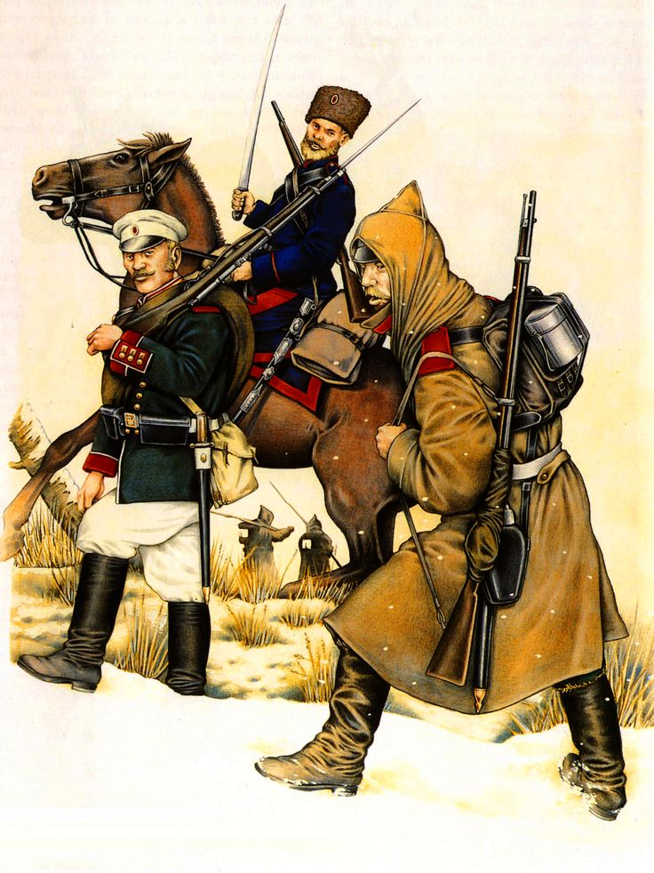 Russian troops during the The Russo-Turkish War 1877