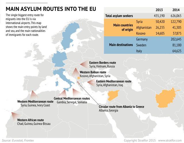 richieste d'asilo, immigrazione
