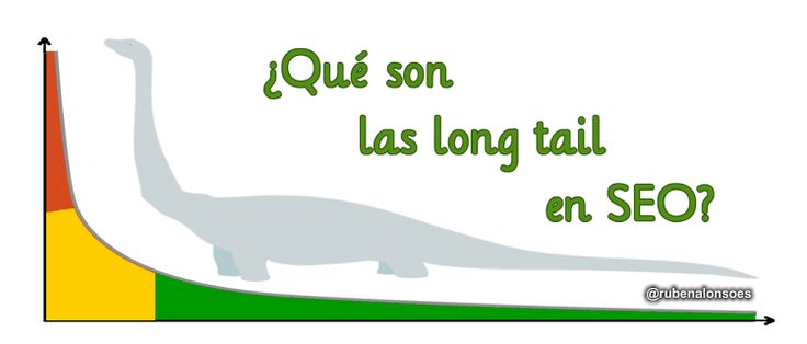"¿Qué son las long tail en #SEO o palabras clave de ""cola larga""? #longtail http://blgs.co/2-yzb0"