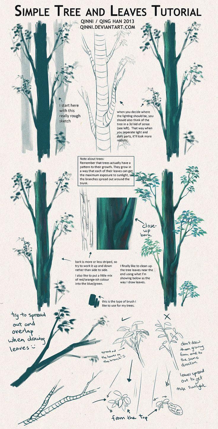 Tutorial para dibujo digital - Árbol y Hojas