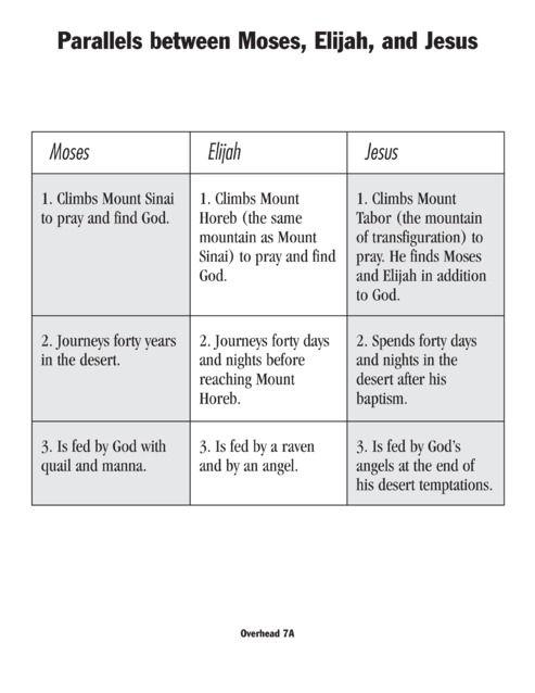 Amazon.com: elijah bible study