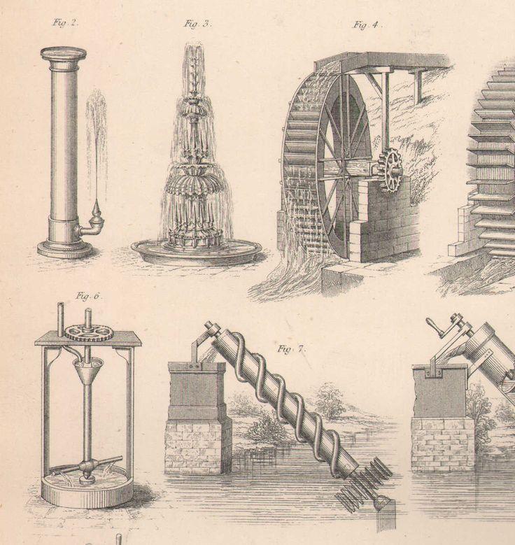 1874 PRINT ~ HYDRO-DYNAMICS HYDRAULICS WATER SUPPLY CONDUIT WATER WHEEL | eBay