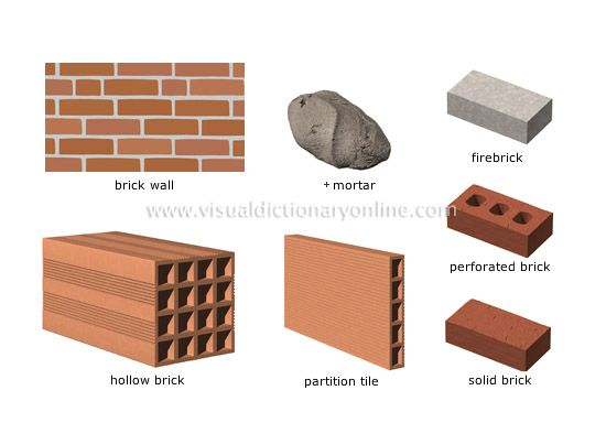 Examples Of Different Kinds Of Brick In 2019 Brick