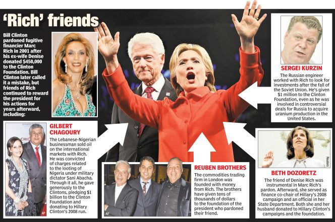 Bill Clinton's pardon of fugitive Marc Rich continues to pay big | New York Post