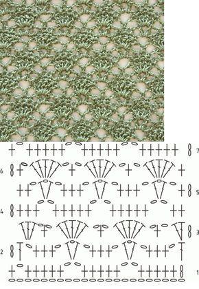Lovely lacy crochet stitch~