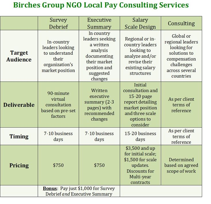 490 Consulting Llc Ideas Consulting Business Planning How To Plan