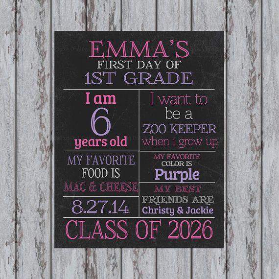 Milestones From 2017 Into 2018: Back To School Milestones Chalkboard