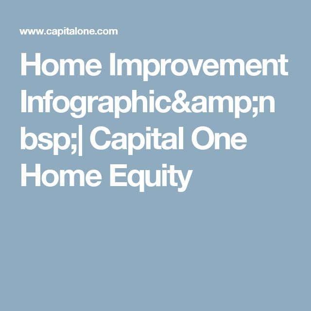 Home Improvement Infographic | Capital One Home Equity