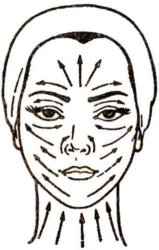 Привет белоснежкам и не только! Мой домашний уход за кожей лица и тела — Отзывы о косметике — Косметиста