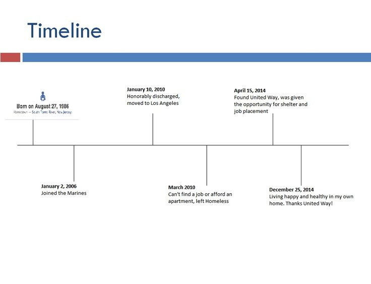 Example Life Timeline Have Timeline Events Be In Facebook Style