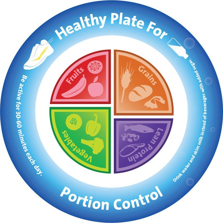 Portion Plate - Portion Control Plate for Diet and Exercise Success Here is one plate that helps you stay on track for a healthful diet, portion control, exercise, and proper hydration. By making a he