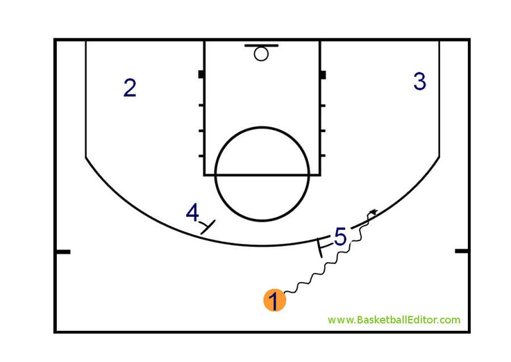 how to play real basketball