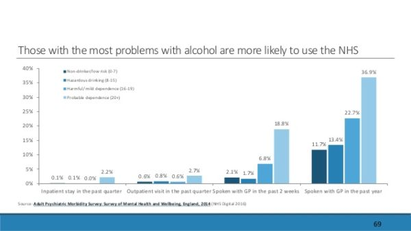 By most accounts 2016 was a turbulent year in national and world politics; in UK alcohol policy terms it was by no means uneventful either - the revised drinking guidelines for instance. Looking forward to 2017, it could prove another...