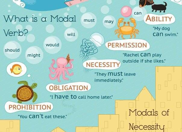 What is a modal?