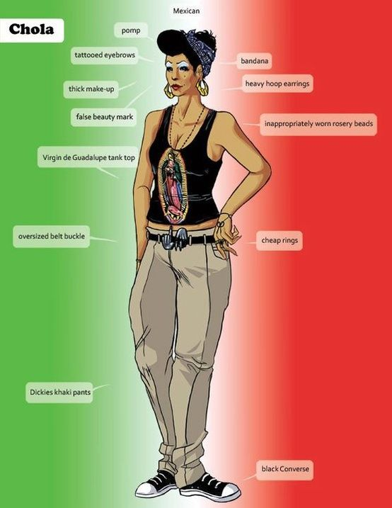 A clear guide to getting the Chicana/Chola look.