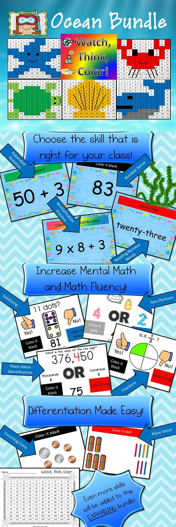 366 best Math Ideas images on Pinterest | Learning, Bedrooms and ...