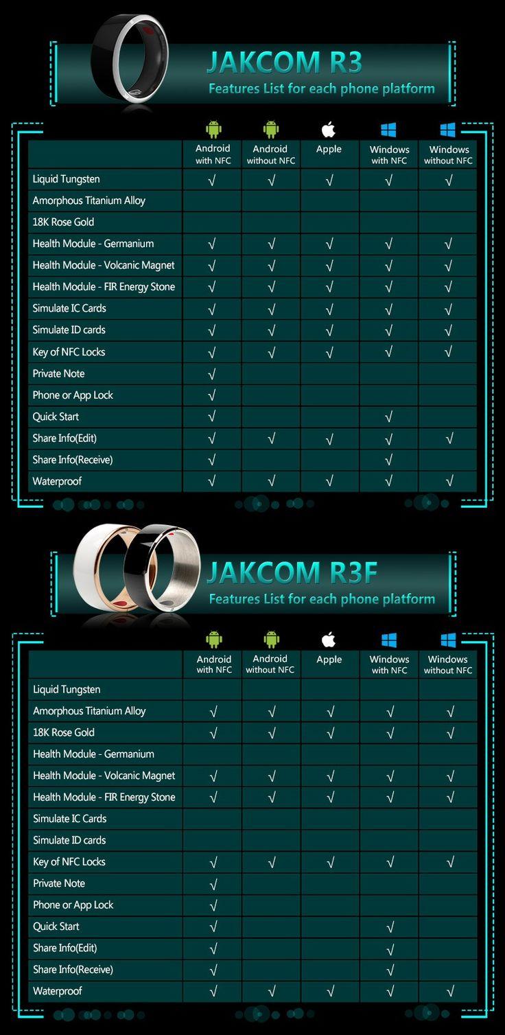 Inel Smart NFC JAKCOM R3F – Siguranta mai aproape de tine viewnews.ro