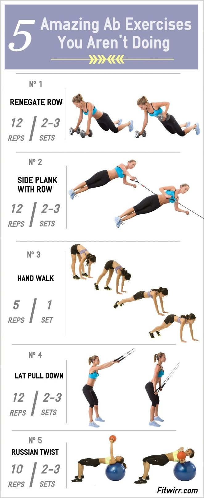 Getting flat abs requires more than just doing a zillion of crunches. It require...