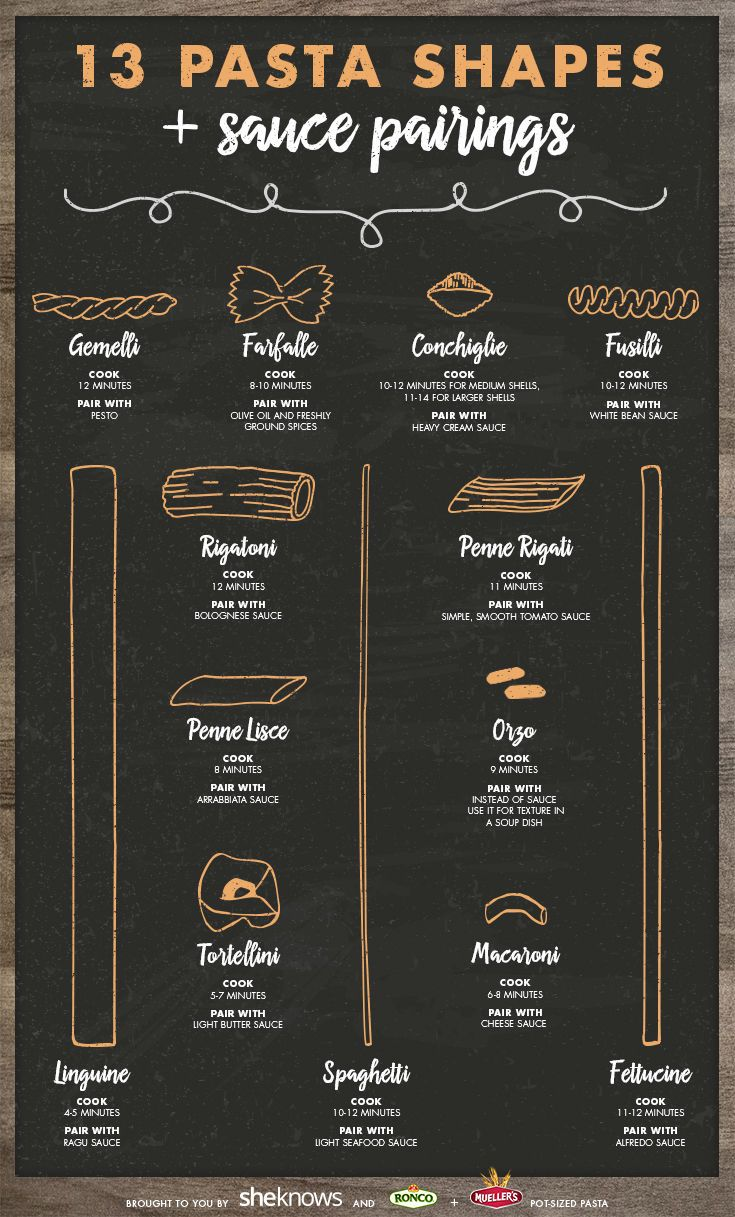 Pasta Pairing Charts Pasta Shapes Pasta Restaurants Pasta Bar